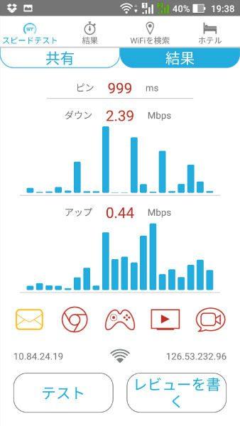 太平洋フェリー Wi-Fi スピードテスト